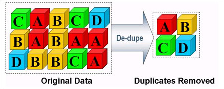 DeDupe blocks