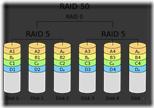 RAID_50