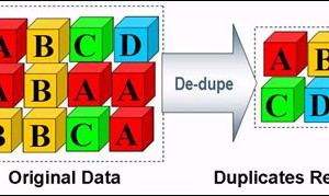 Backup DeDuplication Ratio's