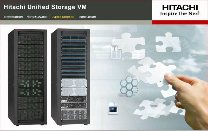 Hitachi Unified Storage